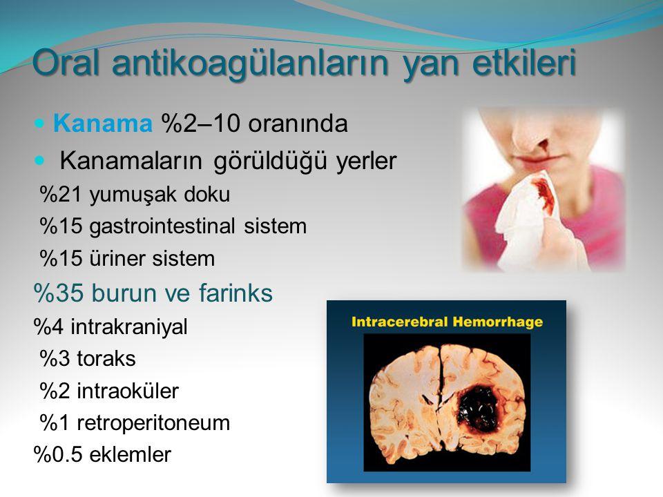 Oral antikoagülanların yan etkileri