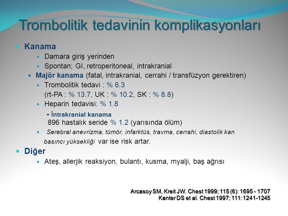 Trombolitik tedavinin komplikasyonları