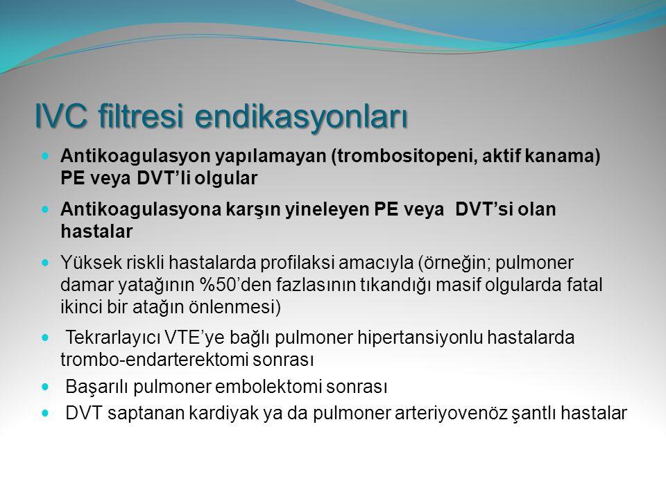 IVC filtresi endikasyonları