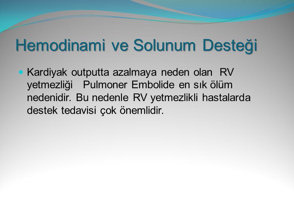 Hemodinami ve Solunum Desteği