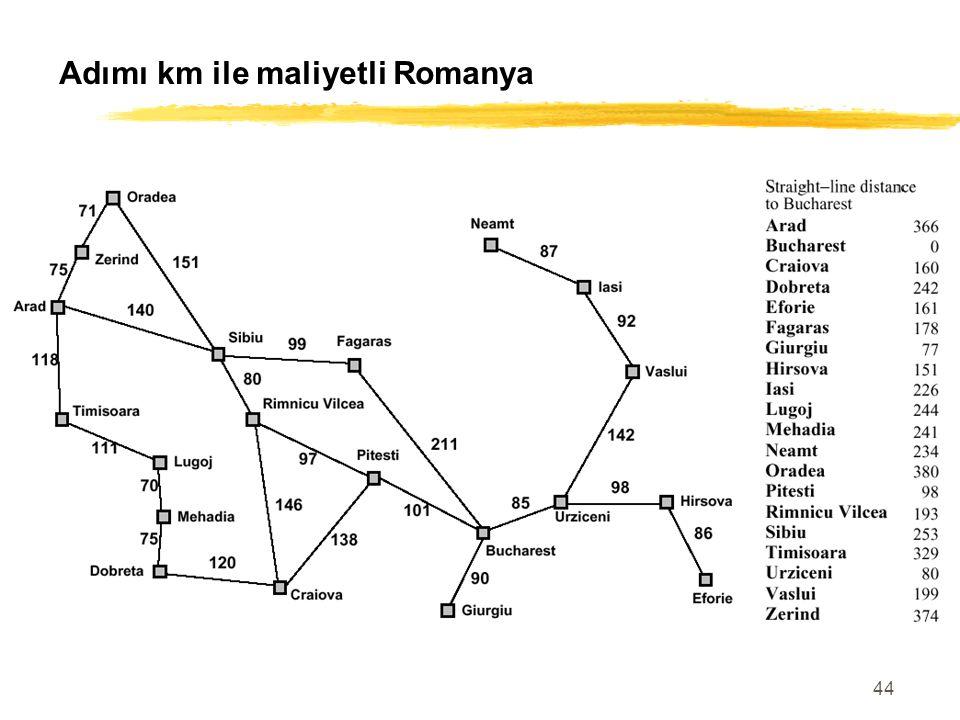 Adımı km ile maliyetli Romanya