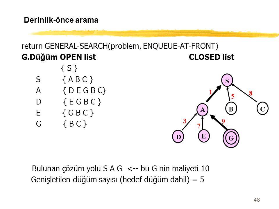 return GENERAL-SEARCH(problem, ENQUEUE-AT-FRONT)