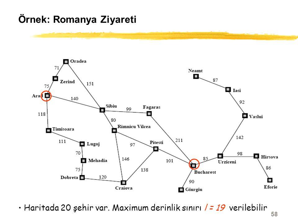 Örnek: Romanya Ziyareti