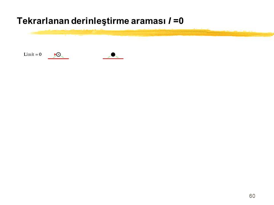 Tekrarlanan derinleştirme araması l =0