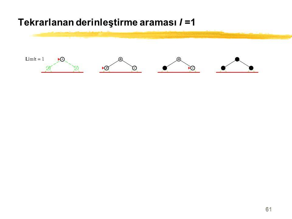 Tekrarlanan derinleştirme araması l =1