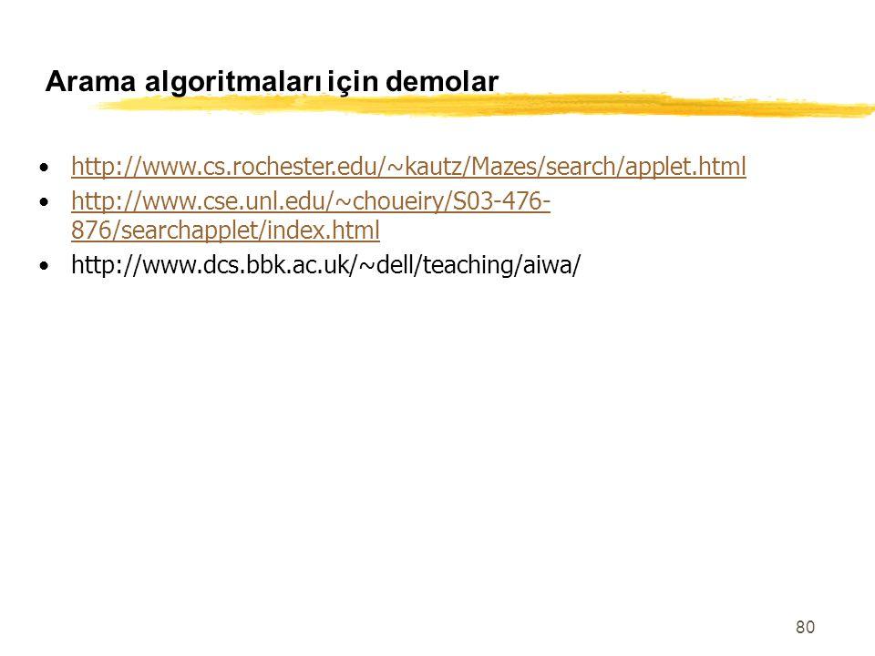 Arama algoritmaları için demolar