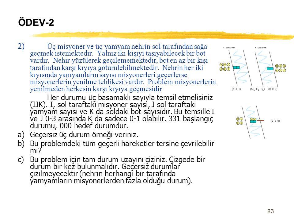 ÖDEV-2