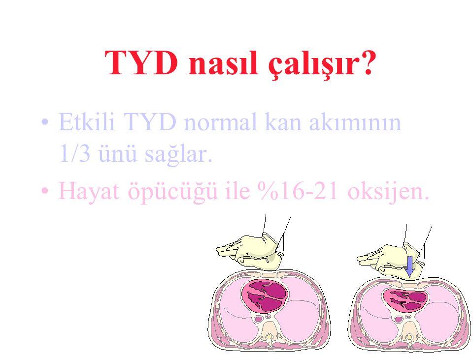 TYD nasıl çalışır Etkili TYD normal kan akımının 1/3 ünü sağlar.