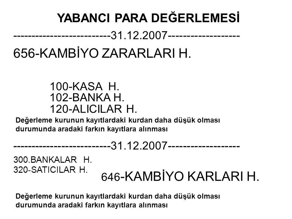 656-KAMBİYO ZARARLARI H. 100-KASA H. YABANCI PARA DEĞERLEMESİ