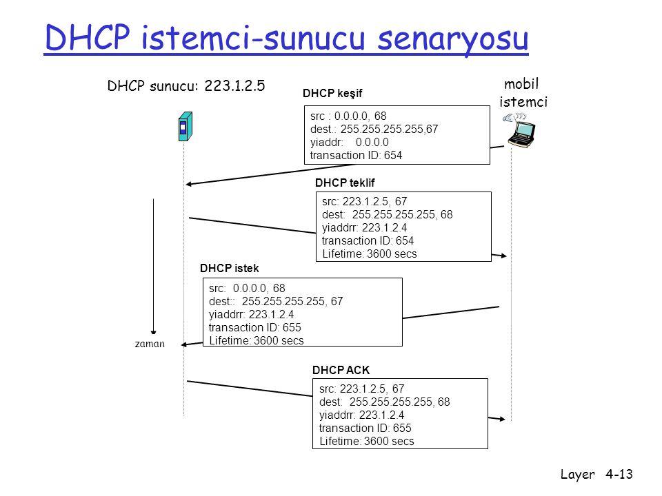 DHCP istemci-sunucu senaryosu