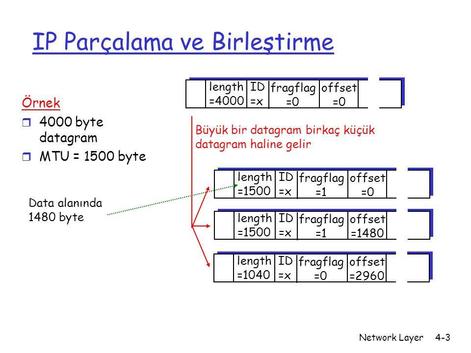 IP Parçalama ve Birleştirme
