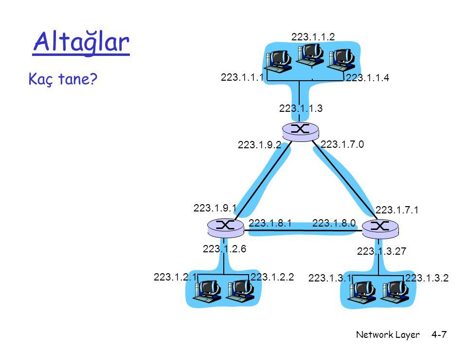 Altağlar 223.1.1.2. Kaç tane 223.1.1.1. 223.1.1.4. 223.1.1.3. 223.1.9.2. 223.1.7.0. 223.1.9.1.