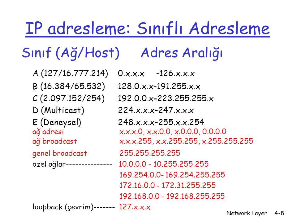 IP adresleme: Sınıflı Adresleme