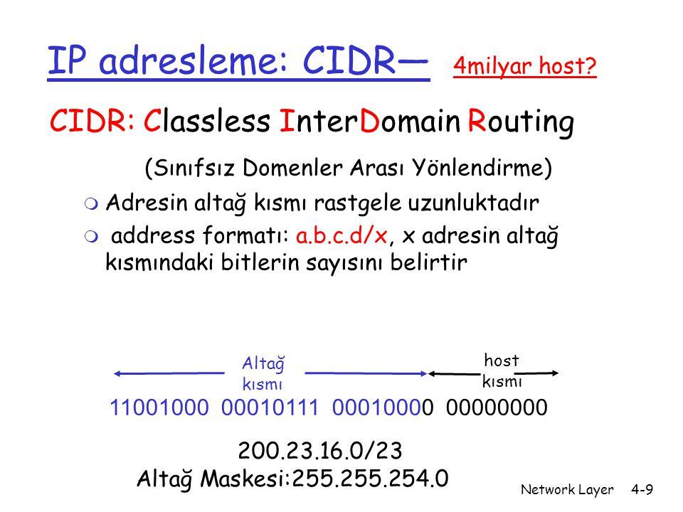 IP adresleme: CIDR— 4milyar host