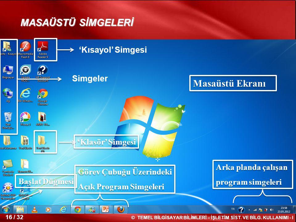 MASAÜSTÜ SİMGELERİ Masaüstü Ekranı 'Kısayol' Simgesi Simgeler