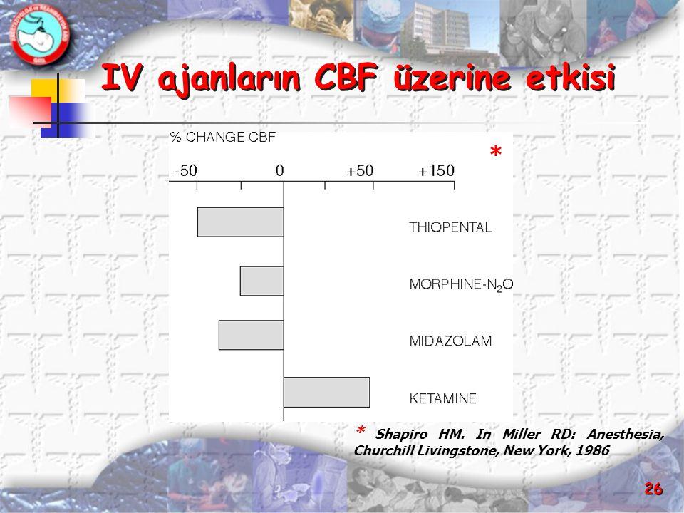 IV ajanların CBF üzerine etkisi