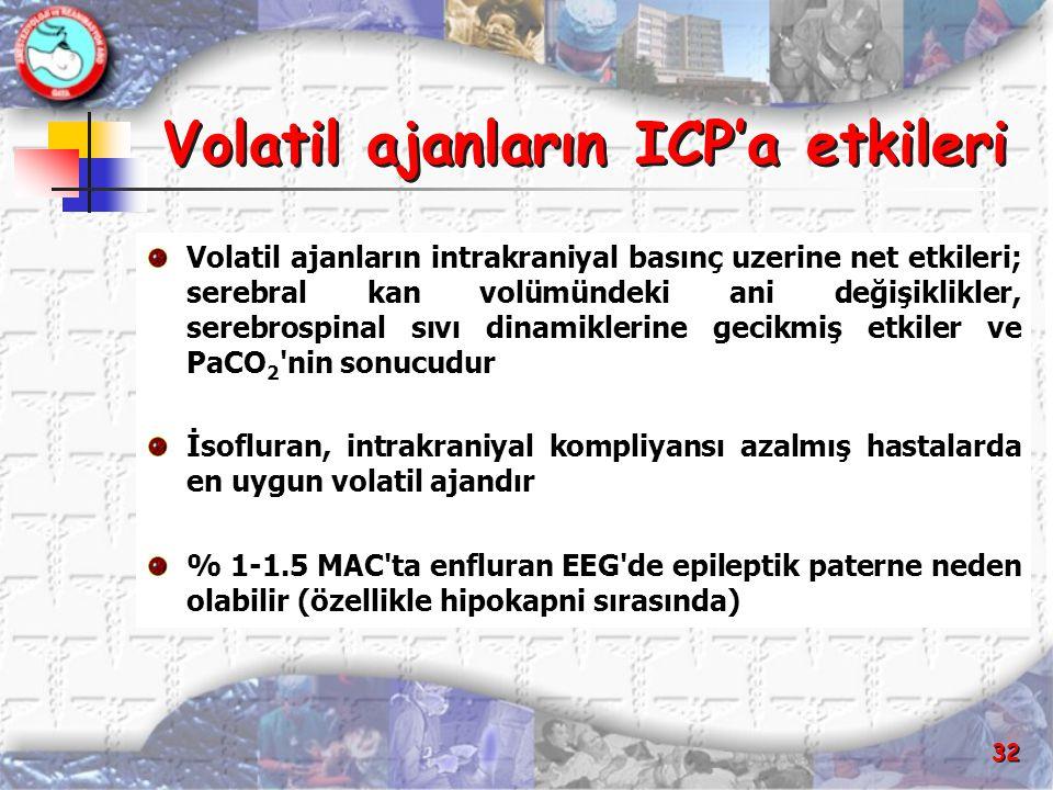 Volatil ajanların ICP'a etkileri