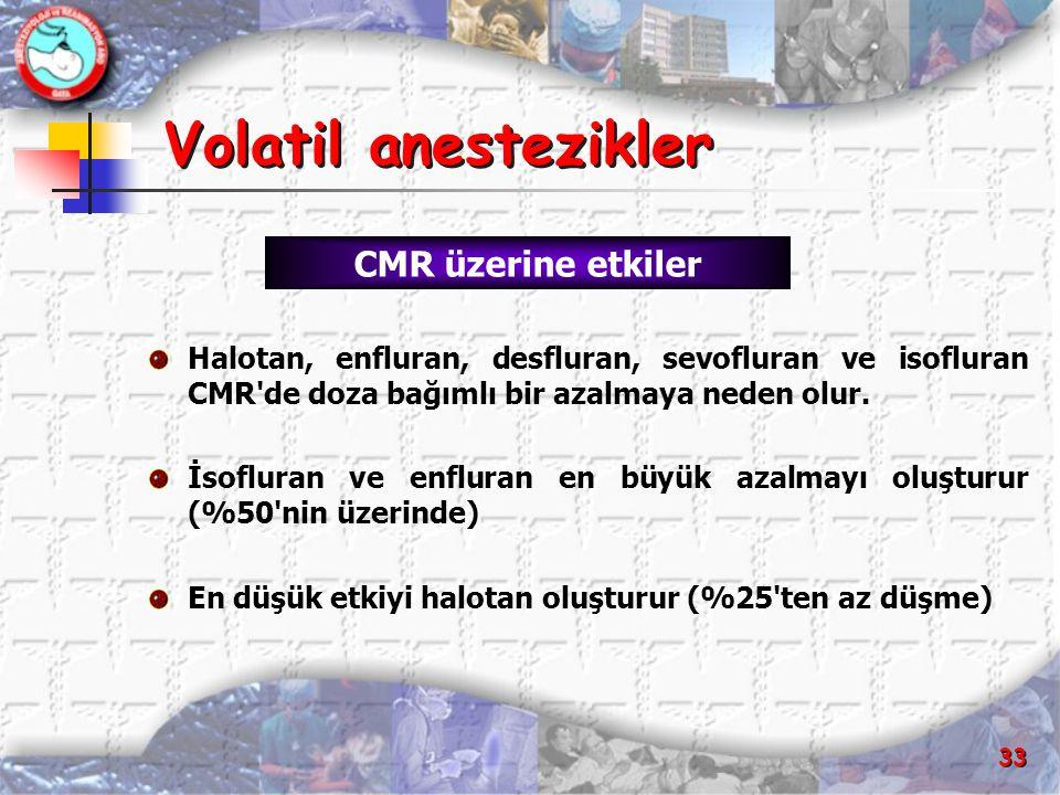 Volatil anestezikler CMR üzerine etkiler