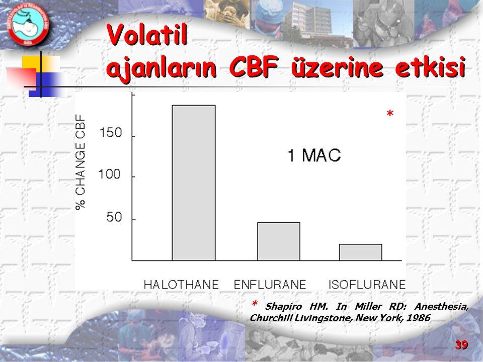 Volatil ajanların CBF üzerine etkisi