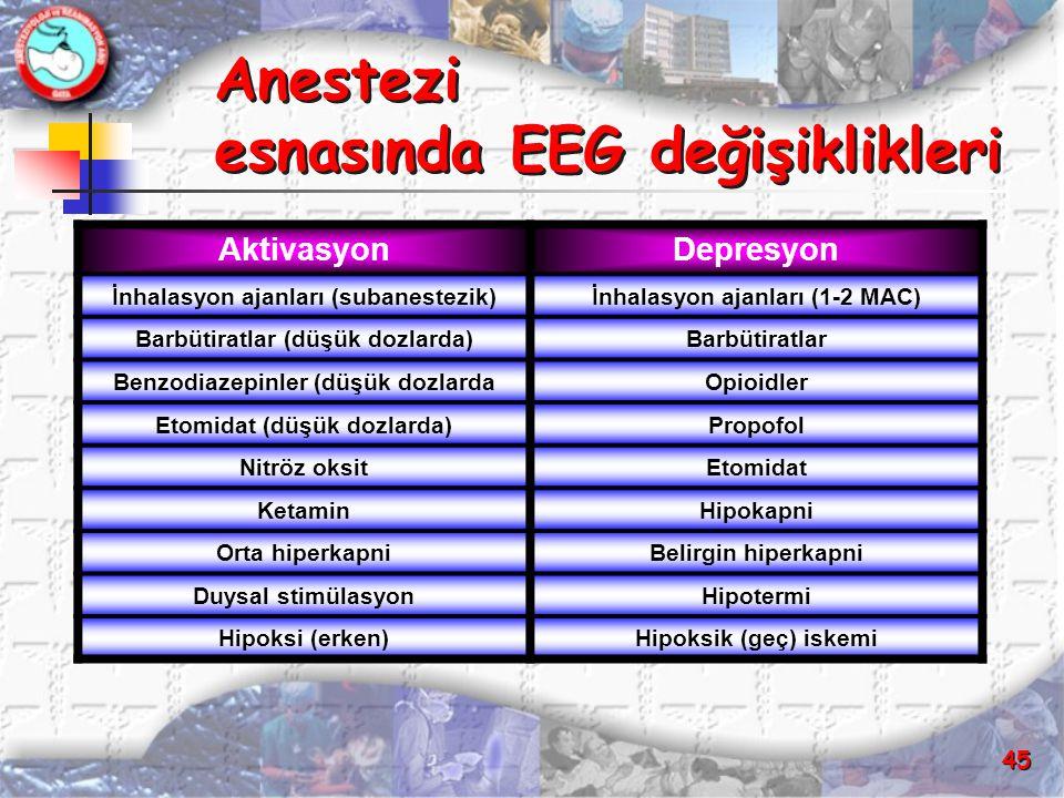 Anestezi esnasında EEG değişiklikleri