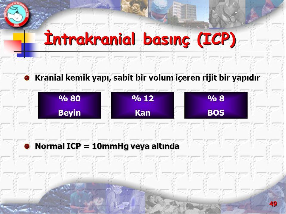 İntrakranial basınç (ICP)