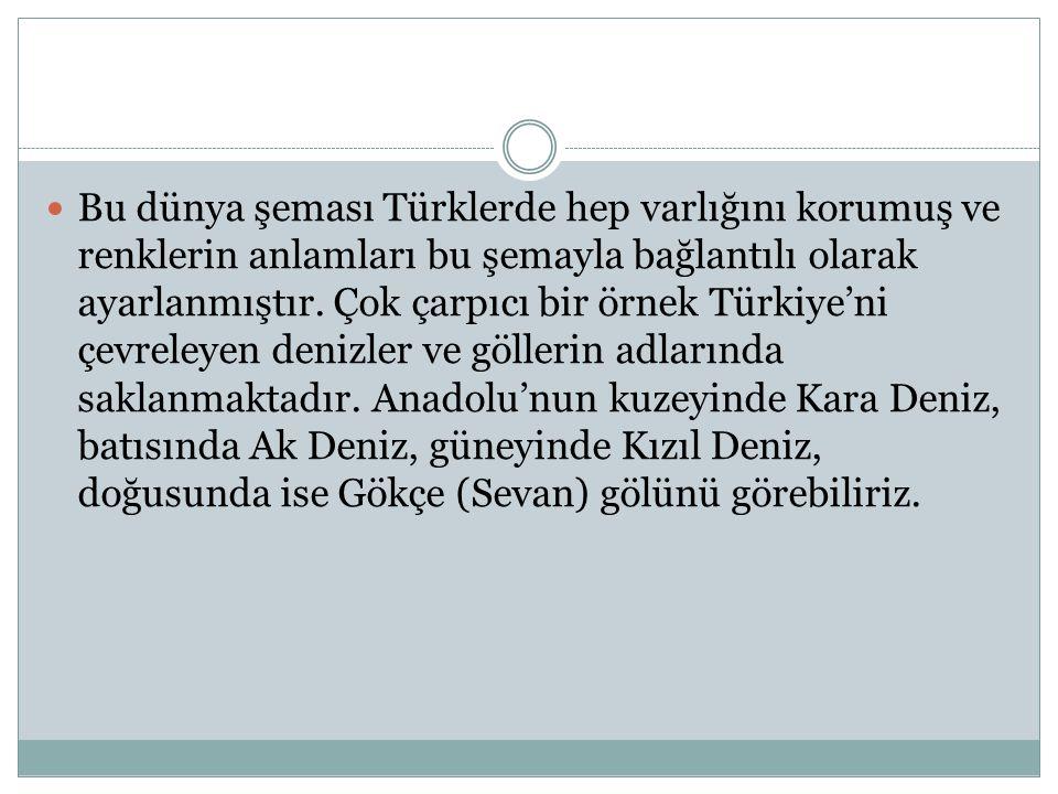 Bu dünya şeması Türklerde hep varlığını korumuş ve renklerin anlamları bu şemayla bağlantılı olarak ayarlanmıştır.