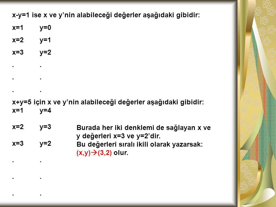 x-y=1 ise x ve y'nin alabileceği değerler aşağıdaki gibidir: