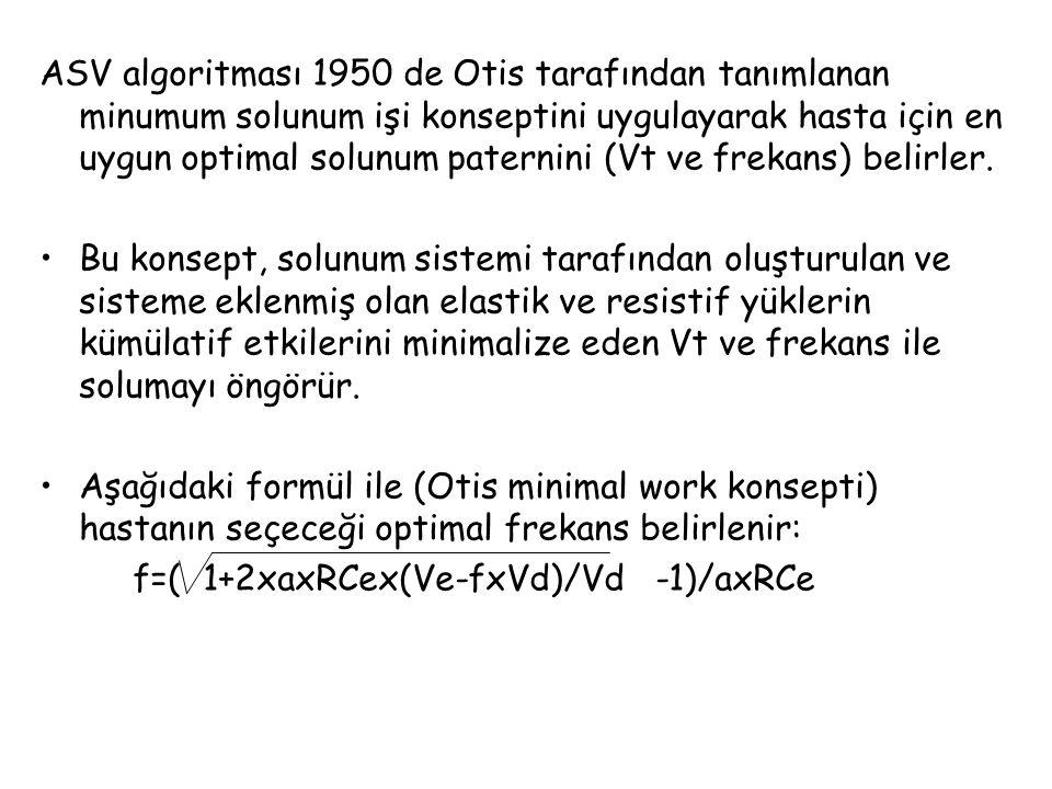 ASV algoritması 1950 de Otis tarafından tanımlanan minumum solunum işi konseptini uygulayarak hasta için en uygun optimal solunum paternini (Vt ve frekans) belirler.