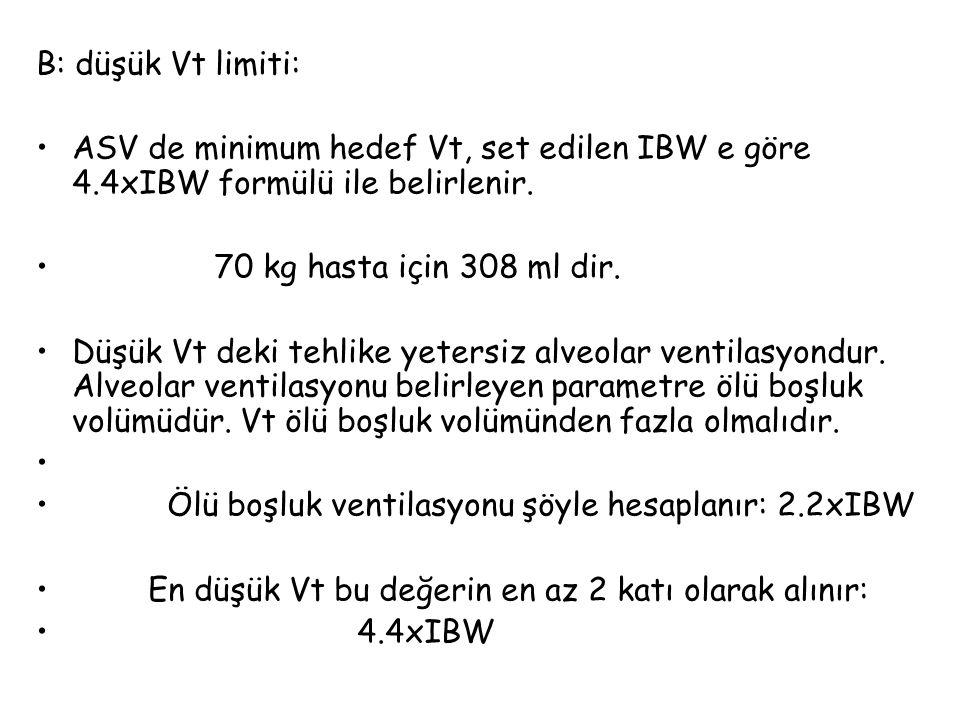 B: düşük Vt limiti: ASV de minimum hedef Vt, set edilen IBW e göre 4.4xIBW formülü ile belirlenir. 70 kg hasta için 308 ml dir.
