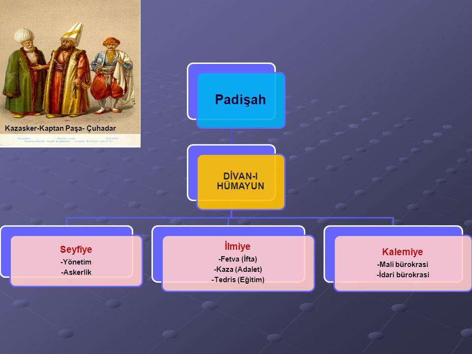 Padişah DİVAN-I HÜMAYUN Seyfiye İlmiye Kalemiye