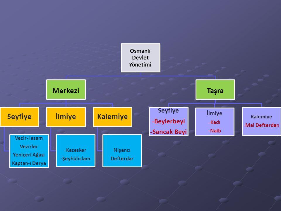 Osmanlı Devlet Yönetimi