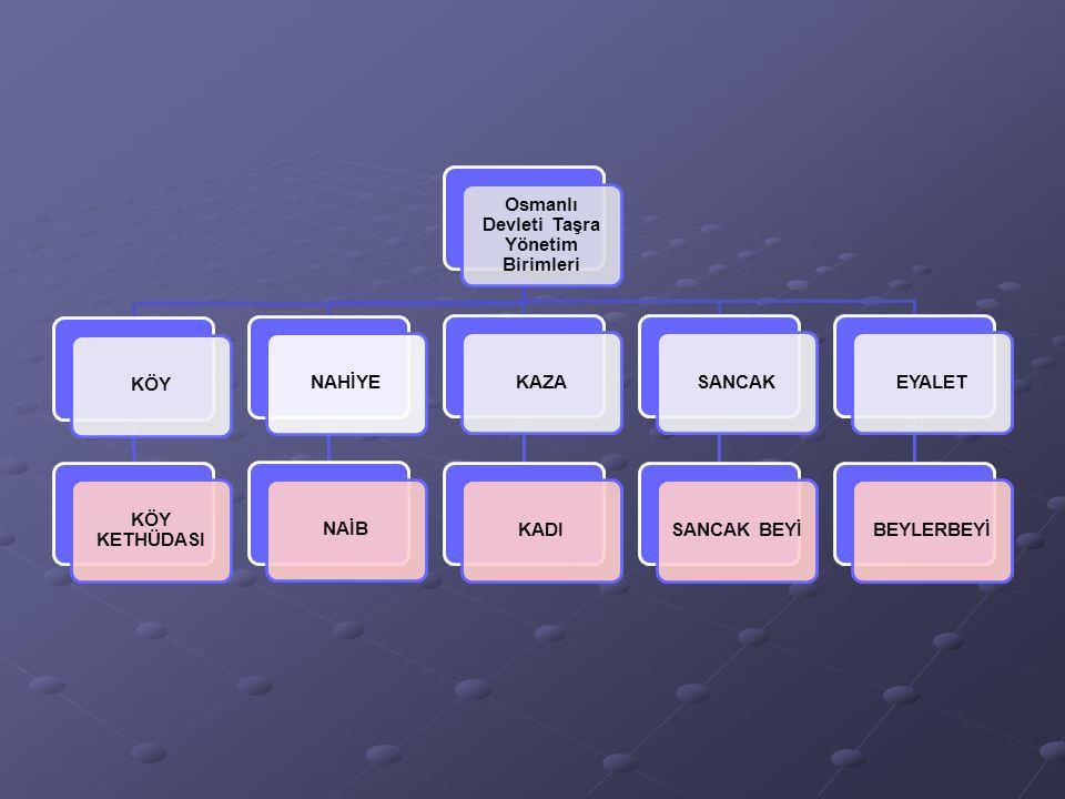 Osmanlı Devleti Taşra Yönetim Birimleri