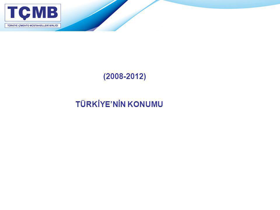 (2008-2012) TÜRKİYE'NİN KONUMU