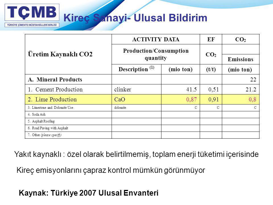 Kireç Sanayi- Ulusal Bildirim