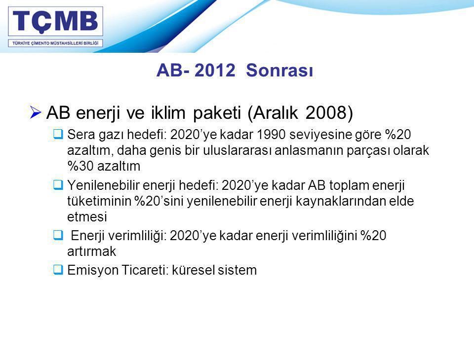 AB enerji ve iklim paketi (Aralık 2008)