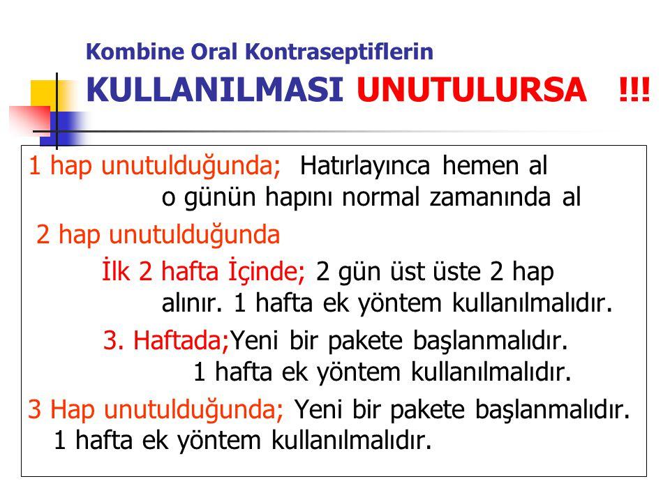 Kombine Oral Kontraseptiflerin KULLANILMASI UNUTULURSA !!!