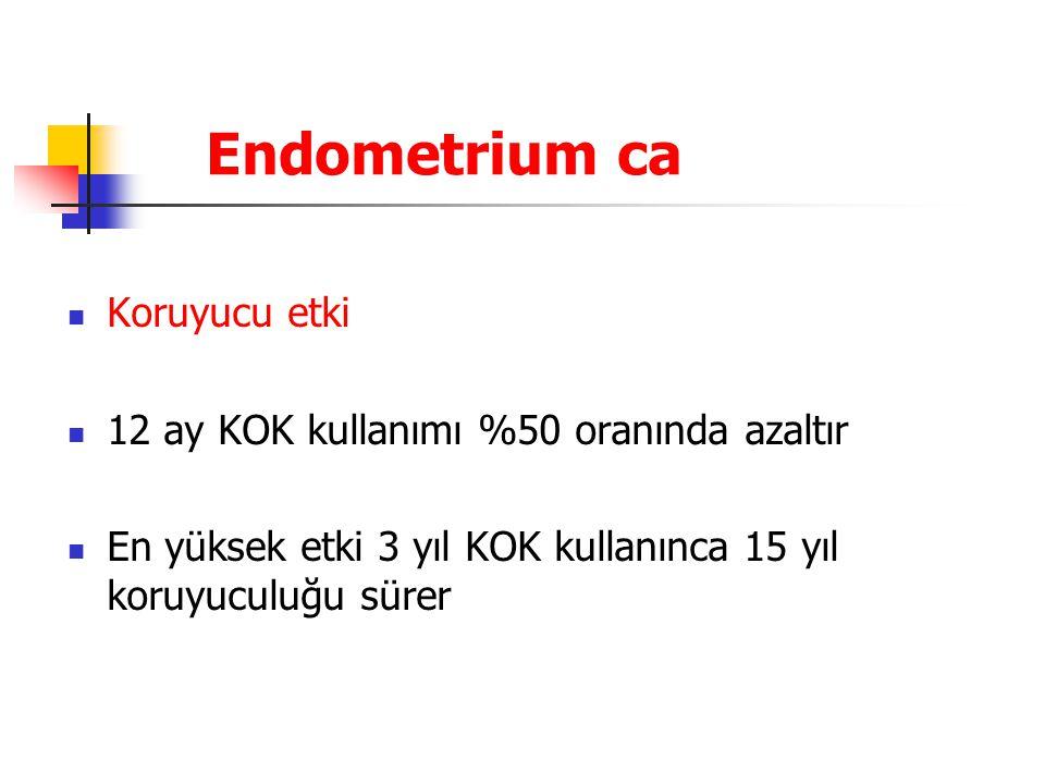 Endometrium ca Koruyucu etki 12 ay KOK kullanımı %50 oranında azaltır