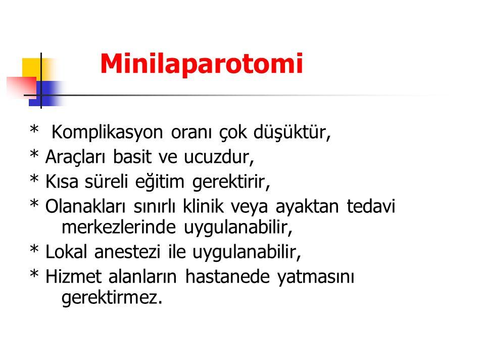 Minilaparotomi * Komplikasyon oranı çok düşüktür,