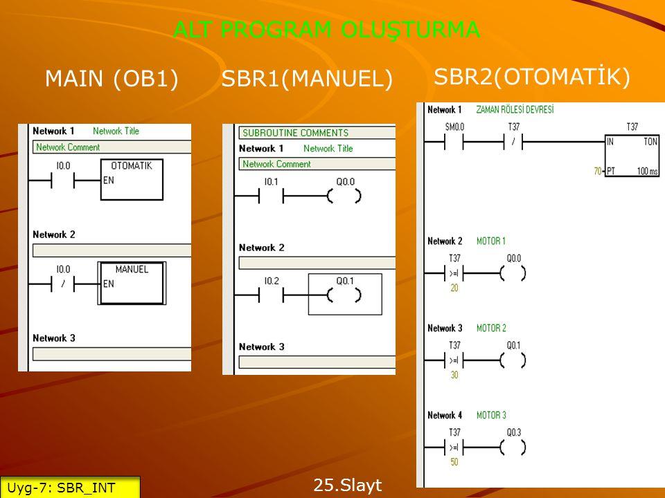 ALT PROGRAM OLUŞTURMA MAIN (OB1) SBR1(MANUEL) SBR2(OTOMATİK) 25.Slayt