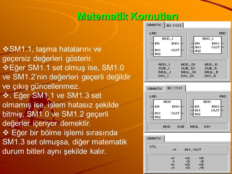 Matematik Komutları SM1.1, taşma hatalarını ve geçersiz değerleri gösterir.