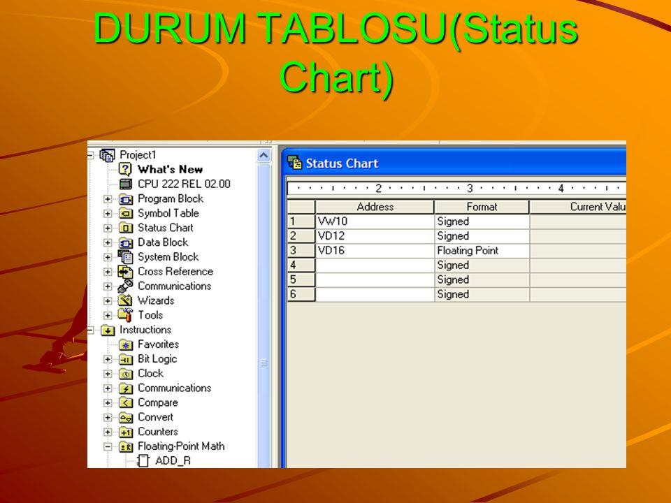 DURUM TABLOSU(Status Chart)