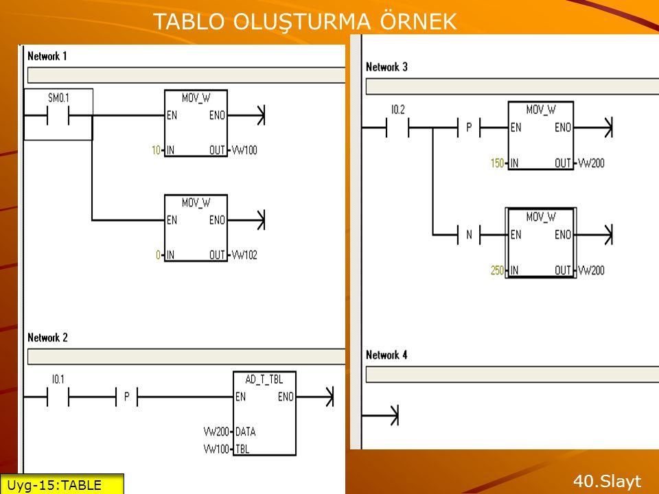 TABLO OLUŞTURMA ÖRNEK 40.Slayt Uyg-15:TABLE