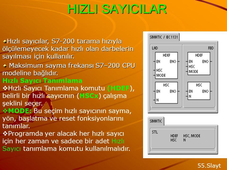 HIZLI SAYICILAR Hızlı sayıcılar, S7-200 tarama hızıyla ölçülemeyecek kadar hızlı olan darbelerin sayılması için kullanılır.