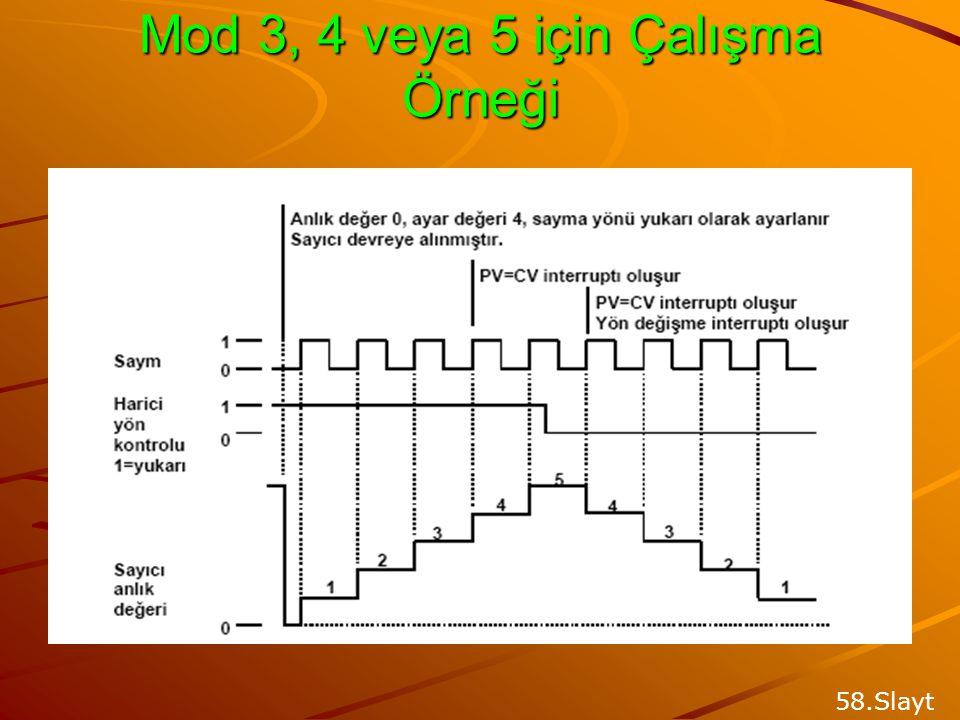 Mod 3, 4 veya 5 için Çalışma Örneği