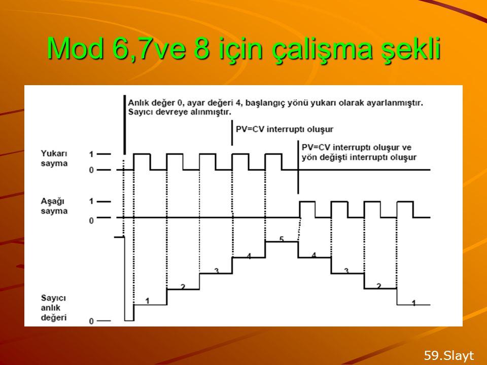Mod 6,7ve 8 için çalişma şekli