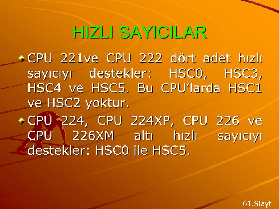 HIZLI SAYICILAR CPU 221ve CPU 222 dört adet hızlı sayıcıyı destekler: HSC0, HSC3, HSC4 ve HSC5. Bu CPU'larda HSC1 ve HSC2 yoktur.