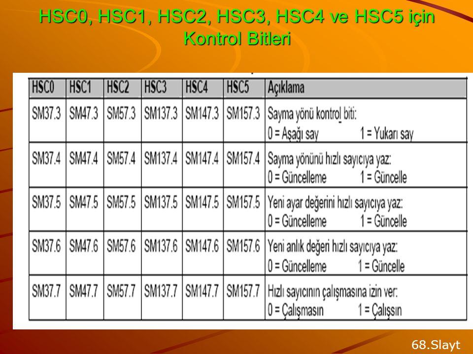 HSC0, HSC1, HSC2, HSC3, HSC4 ve HSC5 için Kontrol Bitleri