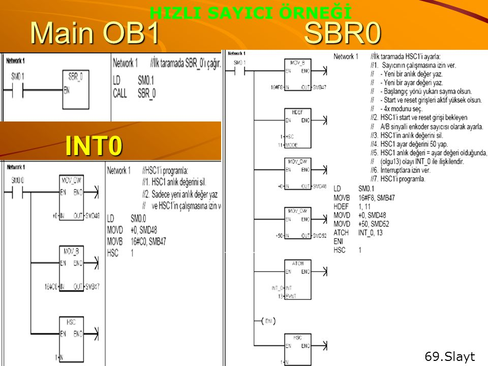 HIZLI SAYICI ÖRNEĞİ Main OB1 SBR0 INT0 69.Slayt