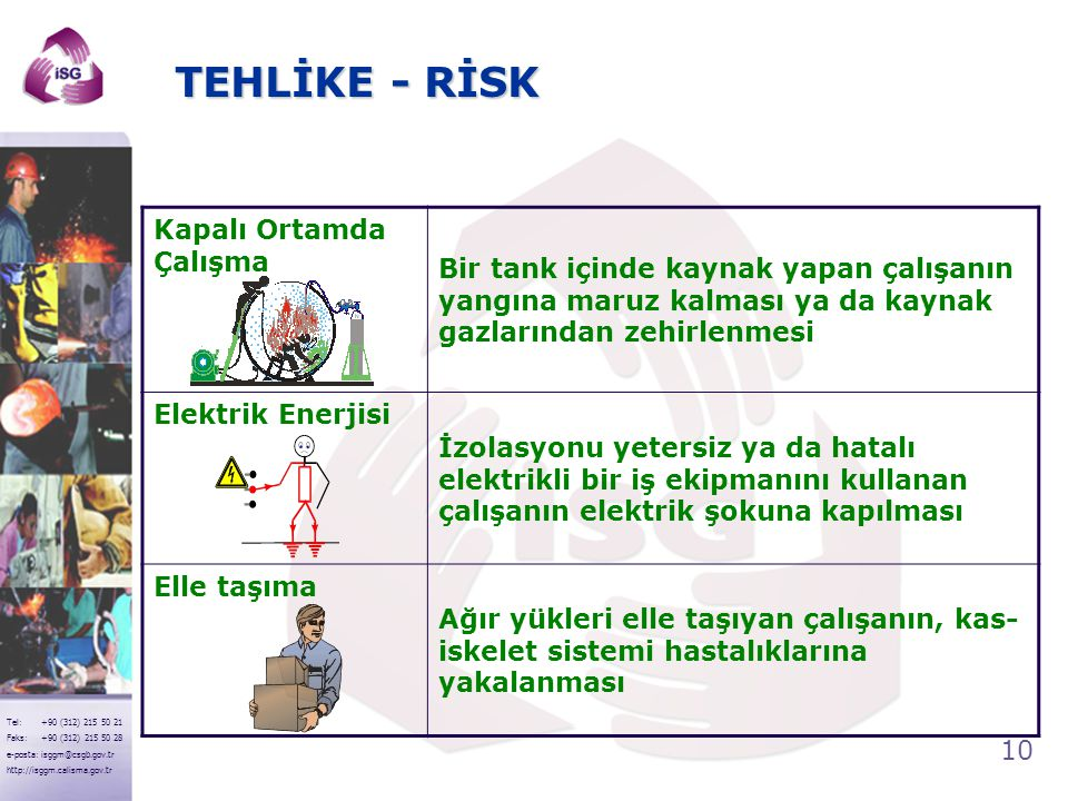 TEHLİKE - RİSK Kapalı Ortamda Çalışma. Bir tank içinde kaynak yapan çalışanın yangına maruz kalması ya da kaynak gazlarından zehirlenmesi.