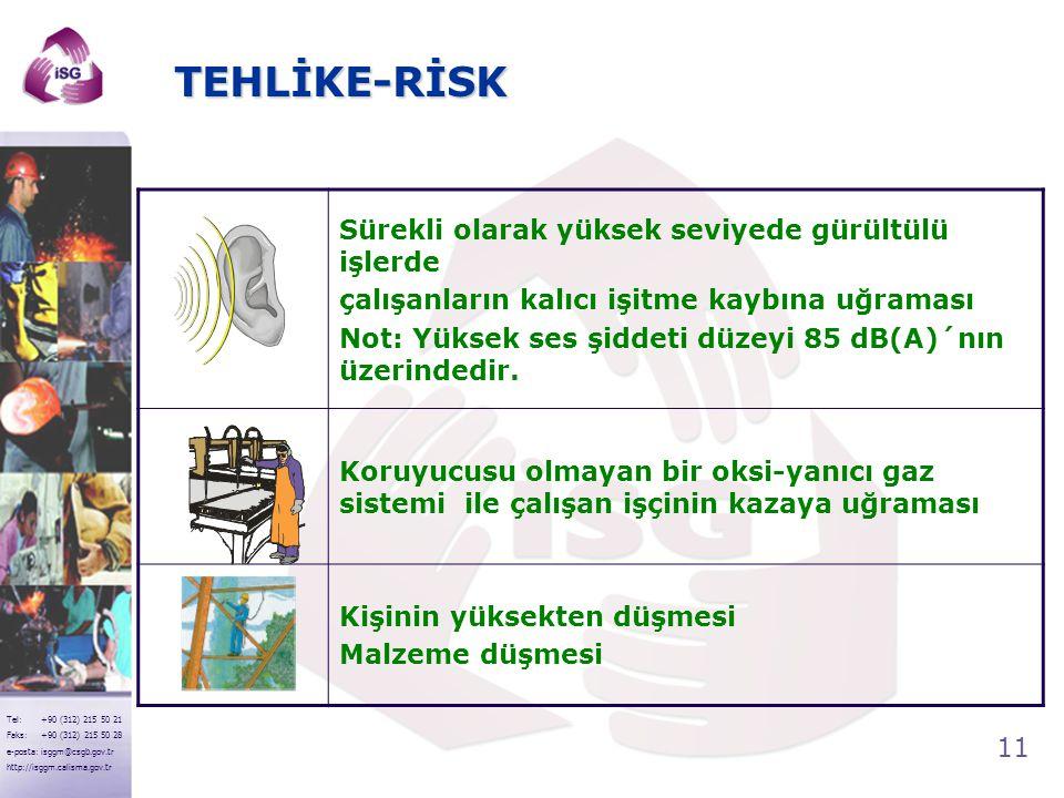 TEHLİKE-RİSK Sürekli olarak yüksek seviyede gürültülü işlerde